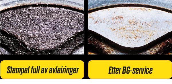 Før/etter illustrasjon av motorstempel fullt av avleiringer og rent etter BG-service